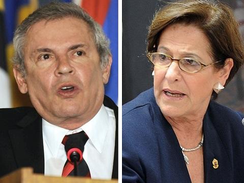 Alcaldía de Lima: Resultados Elecciones municipales ONPE Domingo 5 Octubre 2014