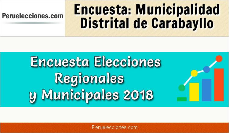 Encuesta Municipalidad Distrital de Carabayllo Elecciones 2018