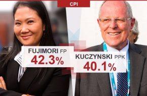 CPI: Encuesta Presidencial 2da Vuelta Keiko 42.3%, PPK 40.1% Viernes 29 Abril 2016