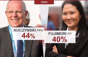 Encuesta 2da Vuelta Ipsos Perú PPK 44%, Keiko 40% (Domingo 17 Abril 2016)
