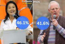 Ipsos Perú: Encuesta 2da Vuelta Keiko 46.1%, PPK 41.6% Domingo 22 Mayo 2016