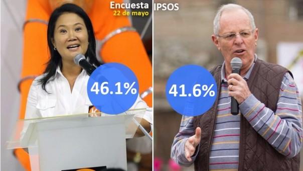 Encuesta Elecciones 2016