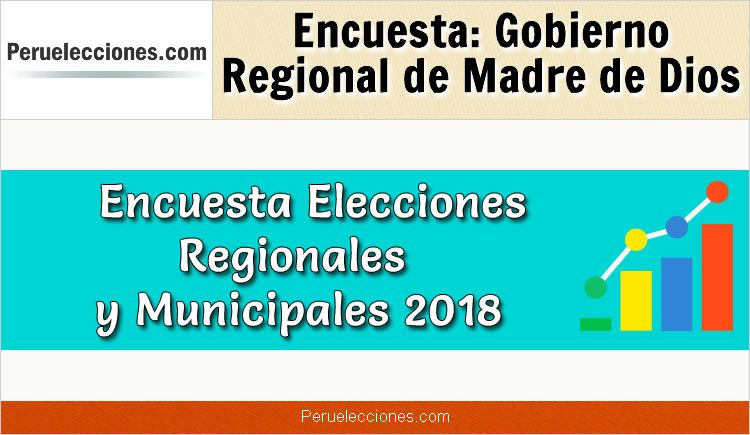 Encuesta Gobierno Regional de Madre de Dios Elecciones 2018