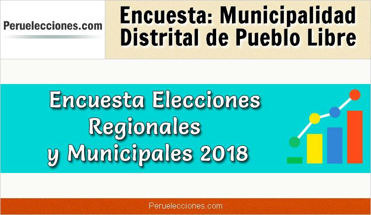 Encuesta Municipalidad Distrital de Pueblo Libre Elecciones 2018