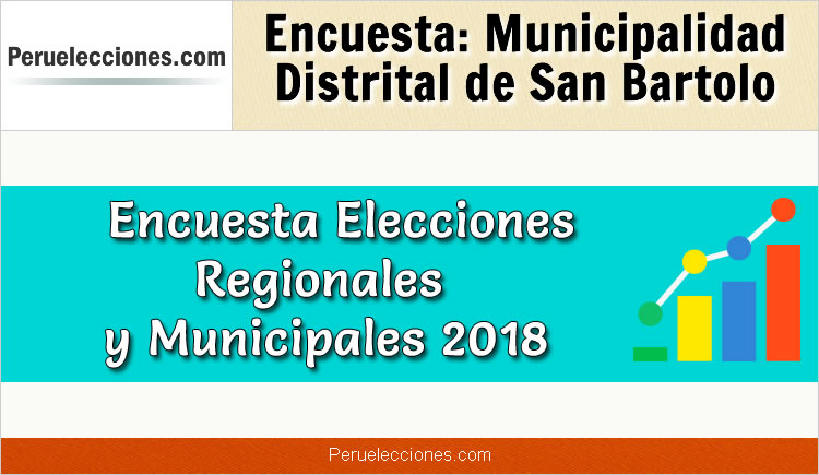 Encuesta Municipalidad Distrital de San Bartolo Elecciones 2018