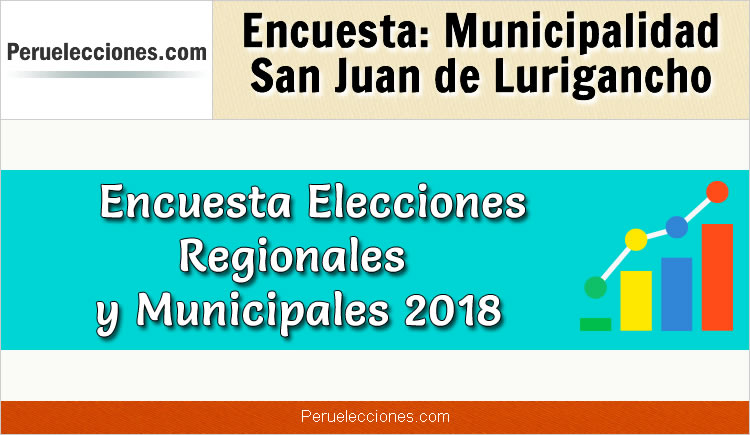 Encuesta Municipalidad Distrital de San Juan de Lurigancho Elecciones 2018