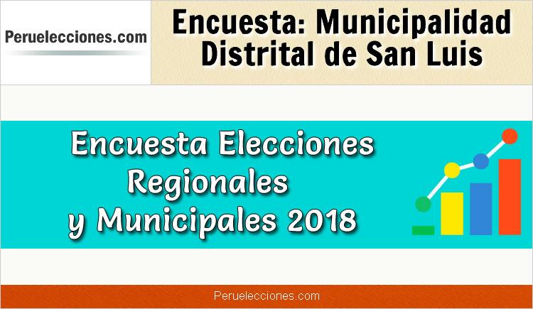 Encuesta Municipalidad Distrital de San Luis Elecciones 2018