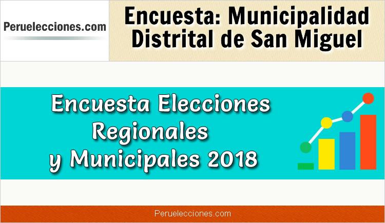 Encuesta Municipalidad Distrital de San Miguel Elecciones 2018