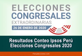 Resultados Conteo Ipsos Perú Elecciones Congresales 2020