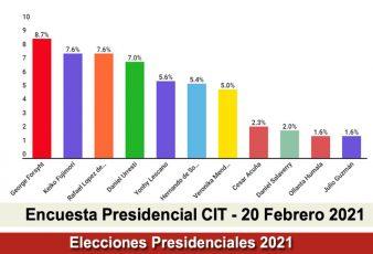 Encuesta Presidencial CIT Publicado 20 Febrero 2021