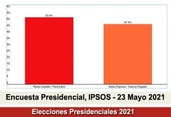 Encuesta Elecciones Presidenciales Segunda Vuelta IPSOS 23 Mayo 2021